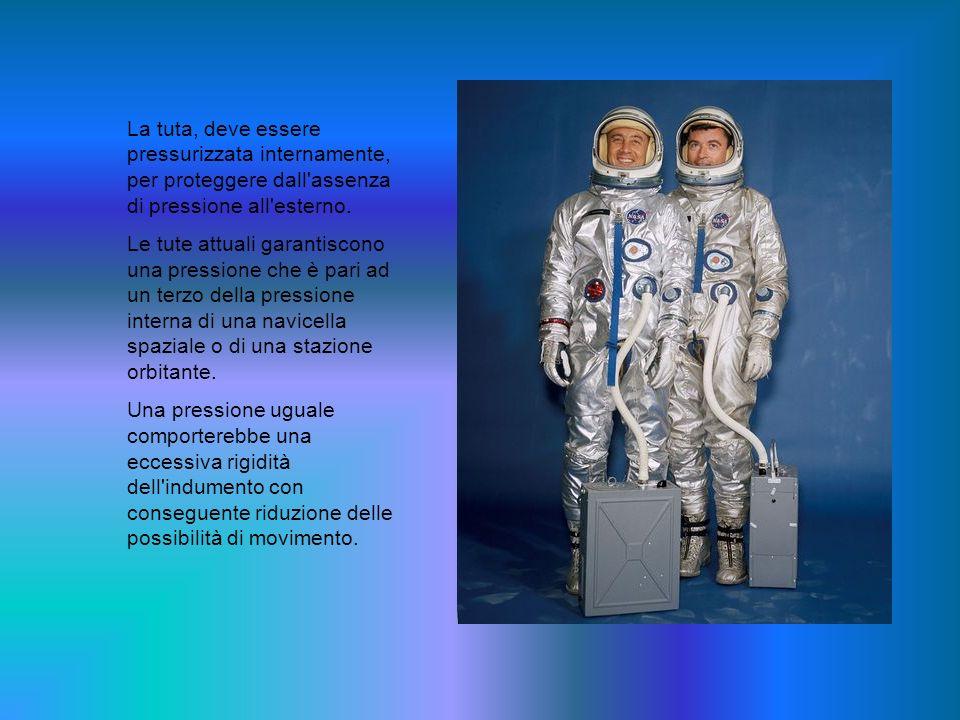 Prima di ogni uscita dall abitacolo, gli astronauti devono passare un periodo di adattamento in un compartimento a tenuta stagna per equilibrare la pressione prima e dopo ogni attività compiuta allesterno del veicolo.