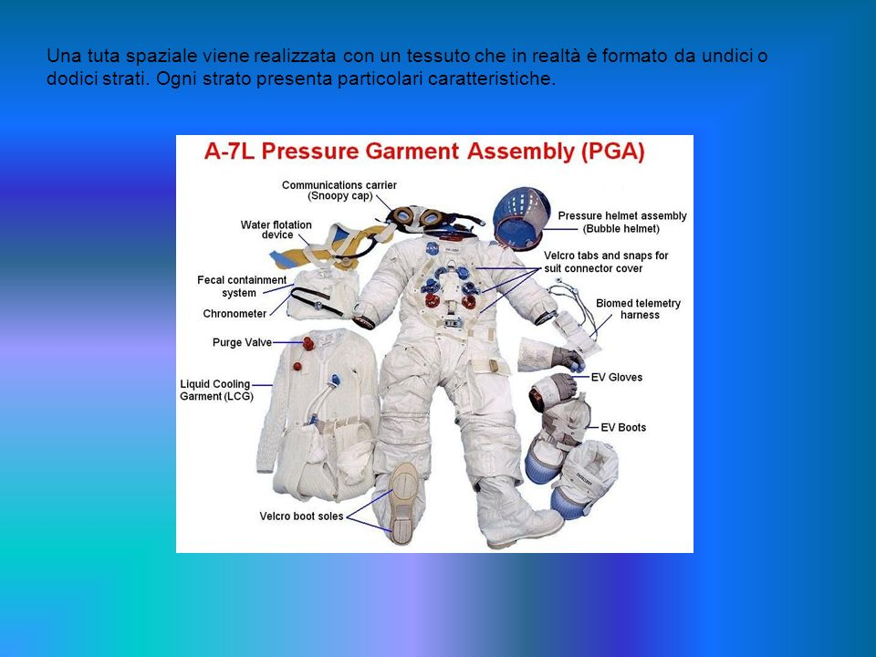 Una tuta spaziale viene realizzata con un tessuto che in realtà è formato da undici o dodici strati. Ogni strato presenta particolari caratteristiche.