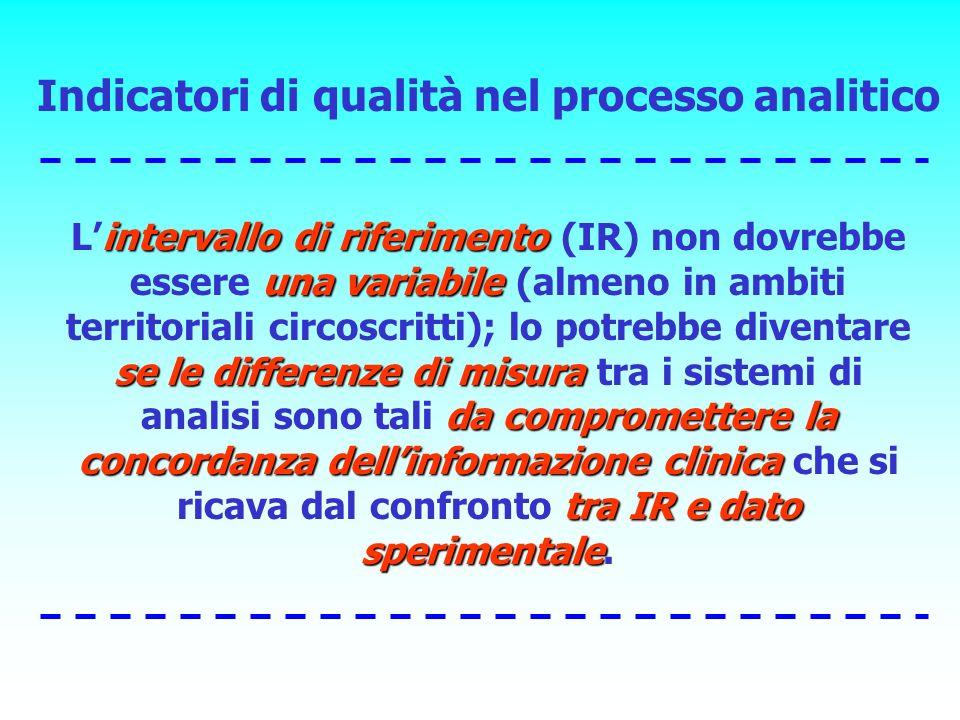 intervallodi riferimento una variabile se le differenze di misura da compromettere la concordanza dellinformazione clinica tra IR e dato sperimentale