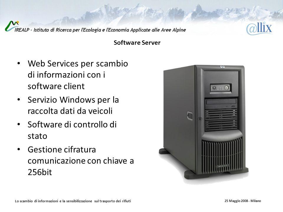 Software Server Web Services per scambio di informazioni con i software client Servizio Windows per la raccolta dati da veicoli Software di controllo di stato Gestione cifratura comunicazione con chiave a 256bit Lo scambio di informazioni e la sensibilizzazione sul trasporto dei rifiuti 25 Maggio 2008 - Milano