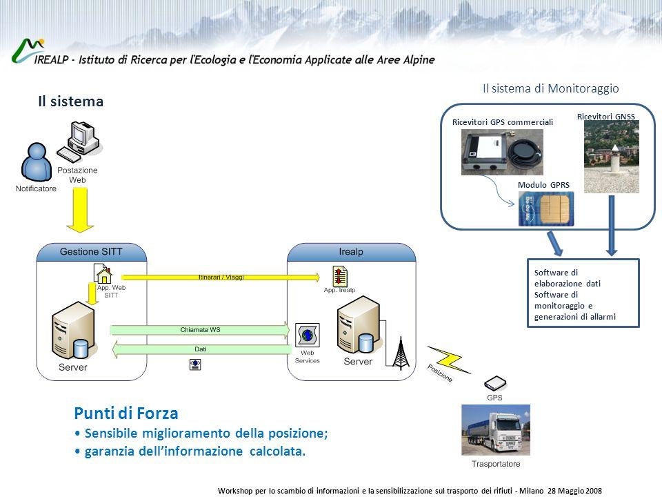 Workshop per lo scambio di informazioni e la sensibilizzazione sul trasporto dei rifiuti - Milano 28 Maggio 2008 Il sistema Punti di Forza Sensibile miglioramento della posizione; garanzia dellinformazione calcolata.