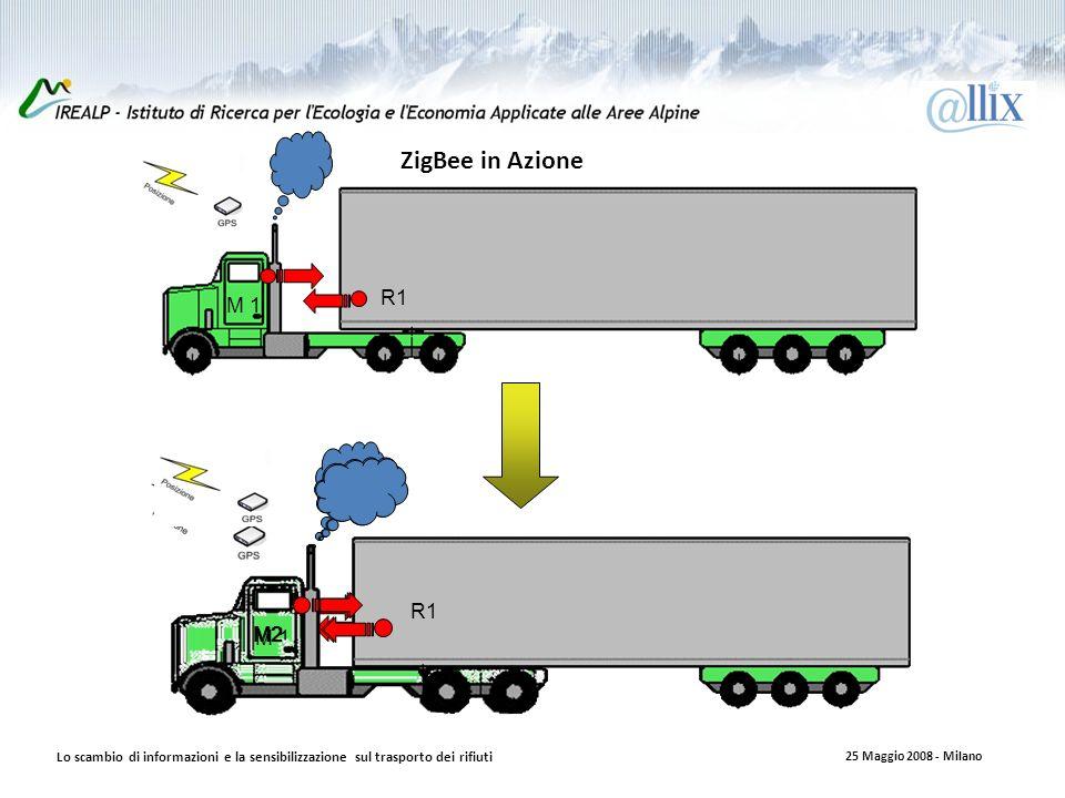 ZigBee in Azione Lo scambio di informazioni e la sensibilizzazione sul trasporto dei rifiuti 25 Maggio 2008 - Milano R1 M 1 M2 R1 M2 R1 M2