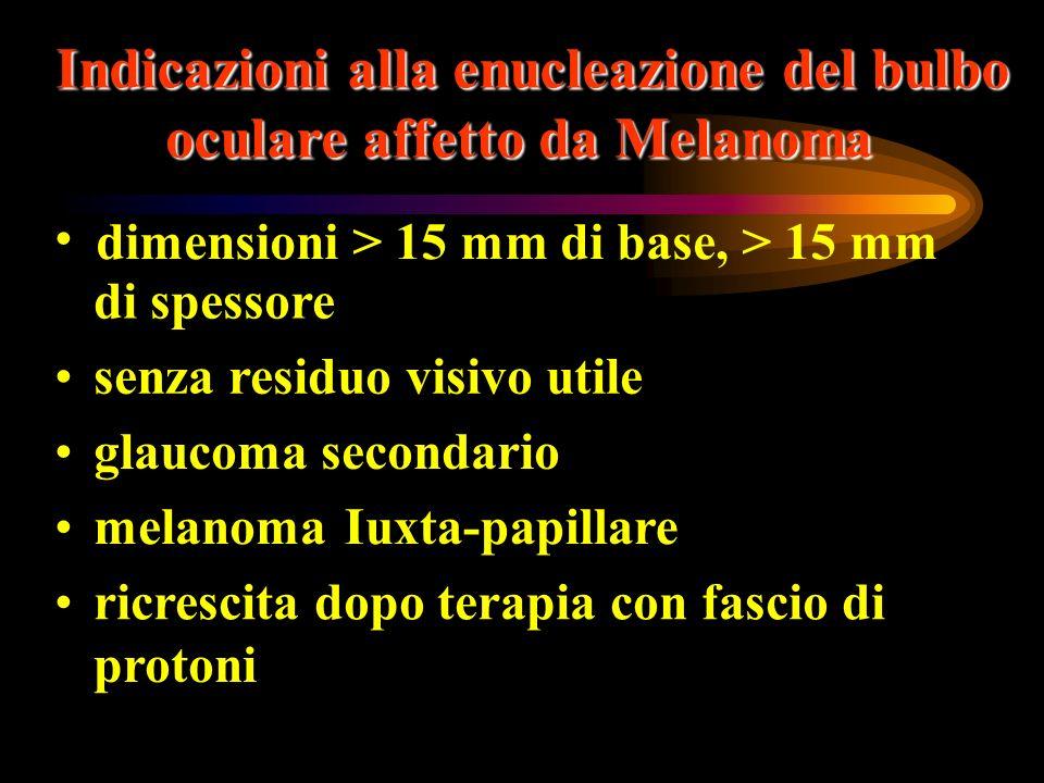 Indicazioni alla enucleazione del bulbo oculare affetto da Melanoma dimensioni > 15 mm di base, > 15 mm di spessore senza residuo visivo utile glaucom
