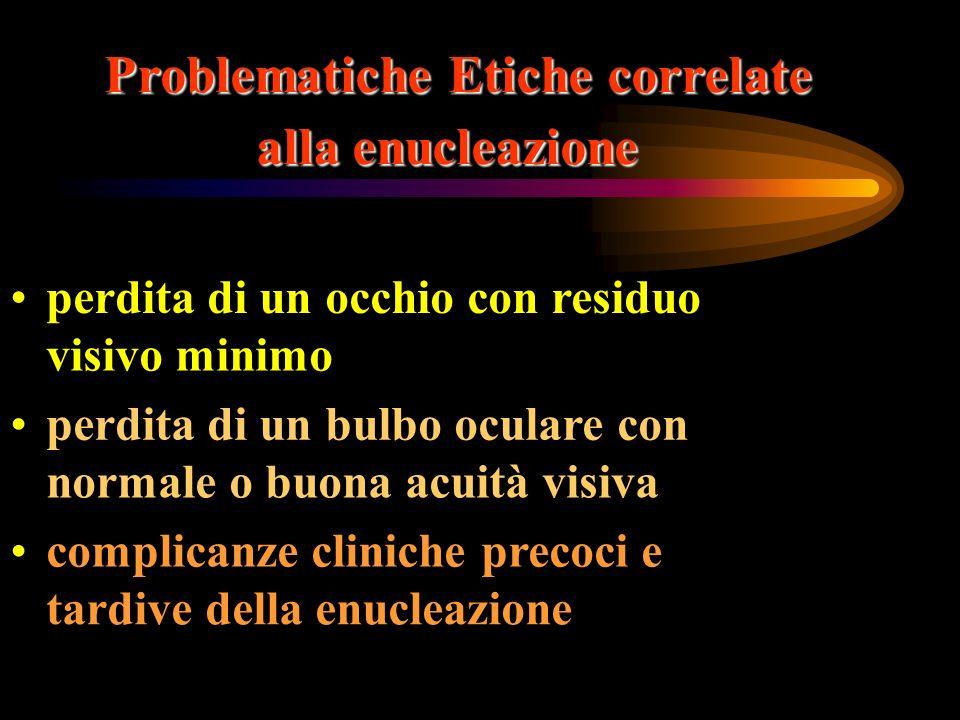 Problematiche Etiche correlate alla enucleazione perdita di un occhio con residuo visivo minimo perdita di un bulbo oculare con normale o buona acuità