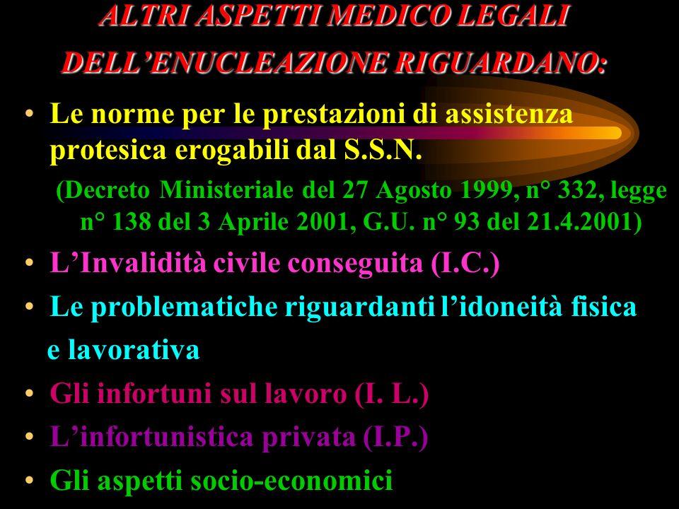 ALTRI ASPETTI MEDICO LEGALI DELLENUCLEAZIONE RIGUARDANO: Le norme per le prestazioni di assistenza protesica erogabili dal S.S.N. (Decreto Ministerial