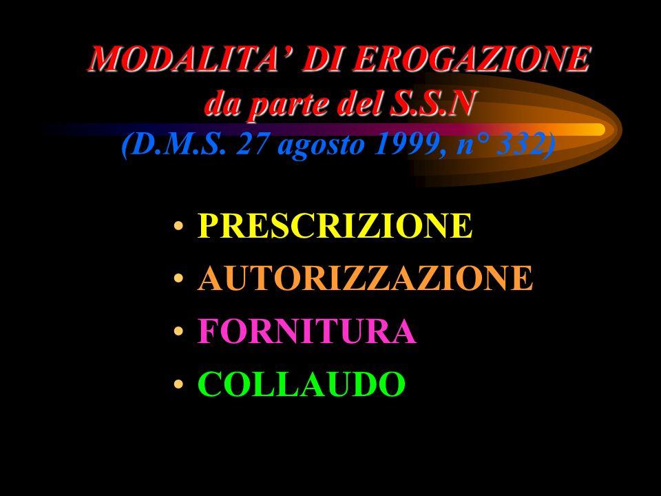 MODALITA DI EROGAZIONE da parte del S.S.N MODALITA DI EROGAZIONE da parte del S.S.N (D.M.S. 27 agosto 1999, n° 332) PRESCRIZIONE AUTORIZZAZIONE FORNIT