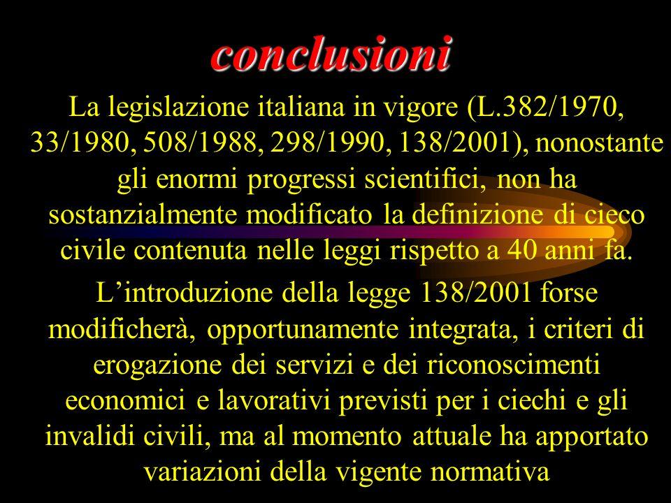 conclusioni La legislazione italiana in vigore (L.382/1970, 33/1980, 508/1988, 298/1990, 138/2001), nonostante gli enormi progressi scientifici, non h