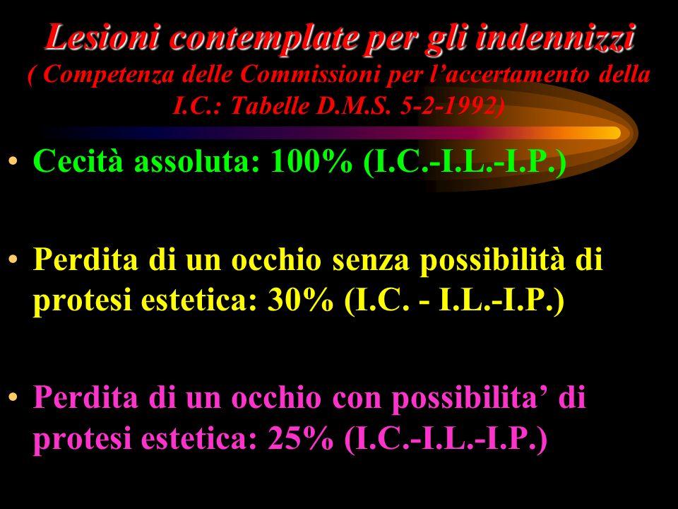 Lesioni contemplate per gli indennizzi Lesioni contemplate per gli indennizzi ( Competenza delle Commissioni per laccertamento della I.C.: Tabelle D.M