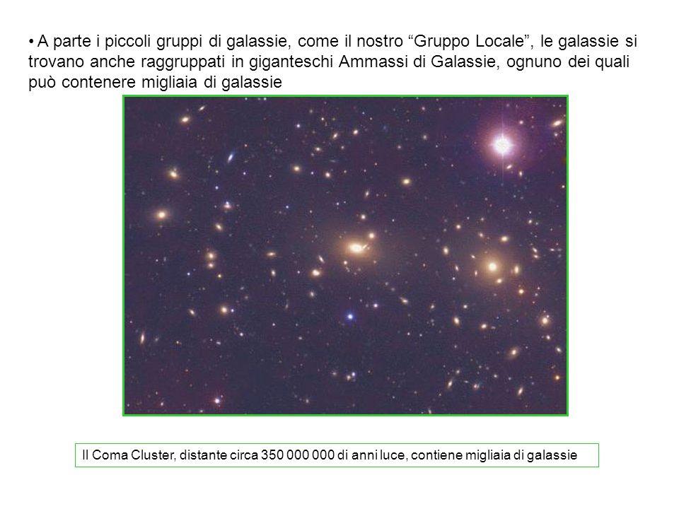 A parte i piccoli gruppi di galassie, come il nostro Gruppo Locale, le galassie si trovano anche raggruppati in giganteschi Ammassi di Galassie, ognuno dei quali può contenere migliaia di galassie Il Coma Cluster, distante circa 350 000 000 di anni luce, contiene migliaia di galassie