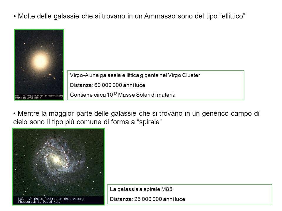 Molte delle galassie che si trovano in un Ammasso sono del tipo ellittico Mentre la maggior parte delle galassie che si trovano in un generico campo di cielo sono il tipo più comune di forma a spirale Virgo-A una galassia ellittica gigante nel Virgo Cluster Distanza: 60 000 000 anni luce Contiene circa 10 12 Masse Solari di materia La galassia a spirale M83 Distanza: 25 000 000 anni luce