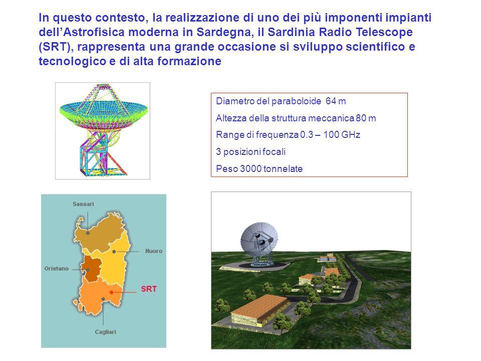 Diametro del paraboloide 64 m Altezza della struttura meccanica 80 m Range di frequenza 0.3 – 100 GHz 3 posizioni focali Peso 3000 tonnelate In questo