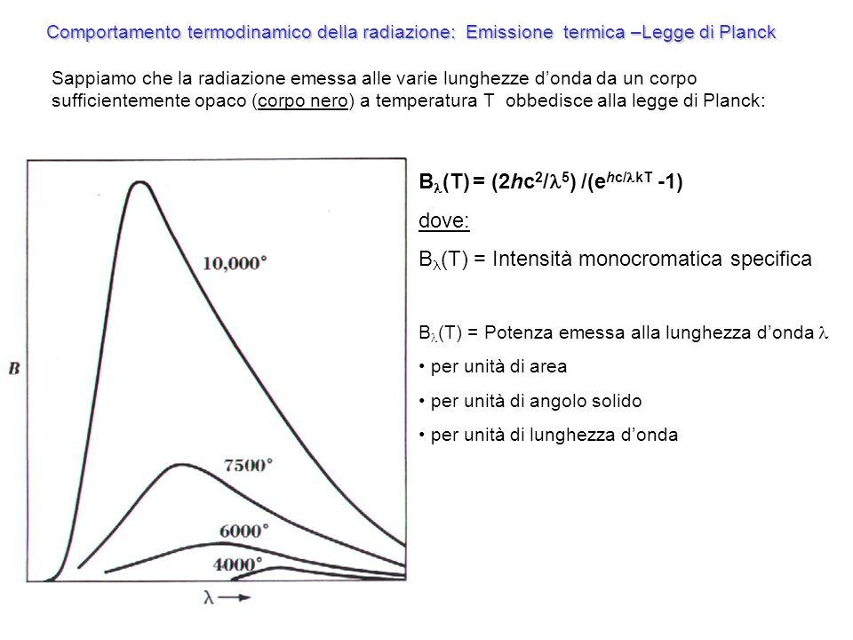 Comportamento termodinamico della radiazione: Emissione termica –Legge di Planck Sappiamo che la radiazione emessa alle varie lunghezze donda da un corpo sufficientemente opaco (corpo nero) a temperatura T obbedisce alla legge di Planck: B (T) = (2hc 2 / 5 ) /(e hc/ kT -1) dove: B (T) = Intensità monocromatica specifica B (T) = Potenza emessa alla lunghezza donda per unità di area per unità di angolo solido per unità di lunghezza donda