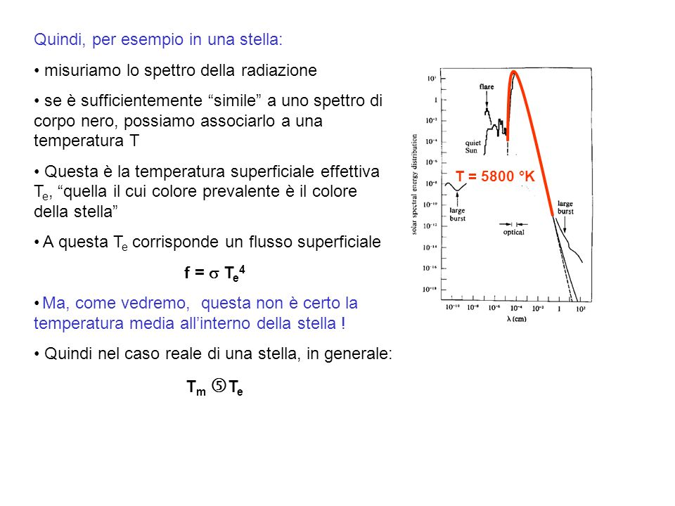 Quindi, per esempio in una stella: misuriamo lo spettro della radiazione se è sufficientemente simile a uno spettro di corpo nero, possiamo associarlo a una temperatura T Questa è la temperatura superficiale effettiva T e, quella il cui colore prevalente è il colore della stella A questa T e corrisponde un flusso superficiale f = T e 4 Ma, come vedremo, questa non è certo la temperatura media allinterno della stella .