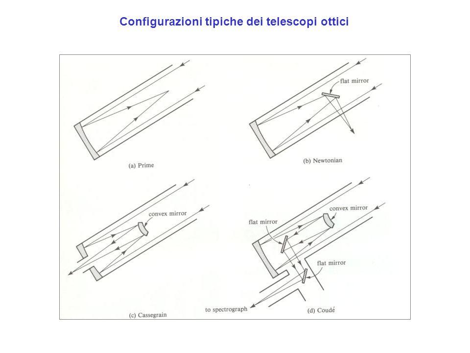 Configurazioni tipiche dei telescopi ottici
