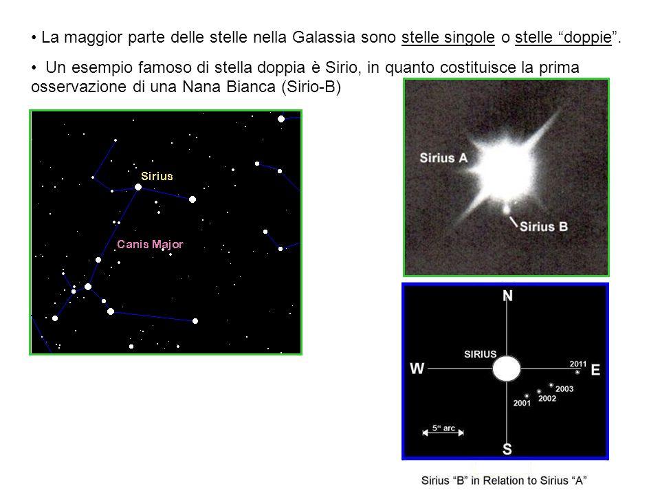 La maggior parte delle stelle nella Galassia sono stelle singole o stelle doppie. Un esempio famoso di stella doppia è Sirio, in quanto costituisce la