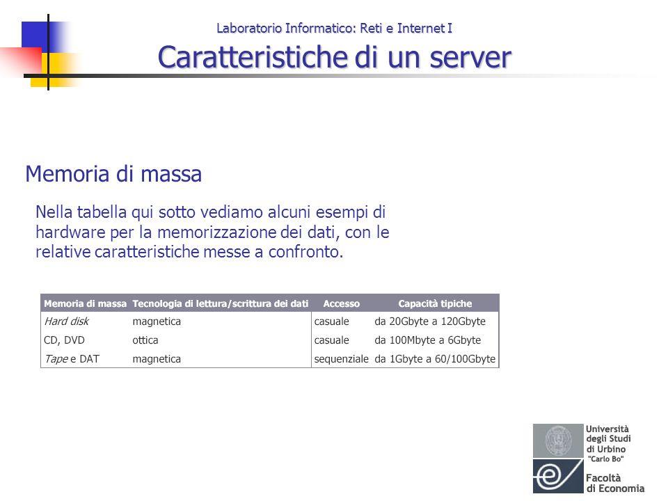Laboratorio Informatico: Reti e Internet I Caratteristiche di un server Memoria di massa Nella tabella qui sotto vediamo alcuni esempi di hardware per