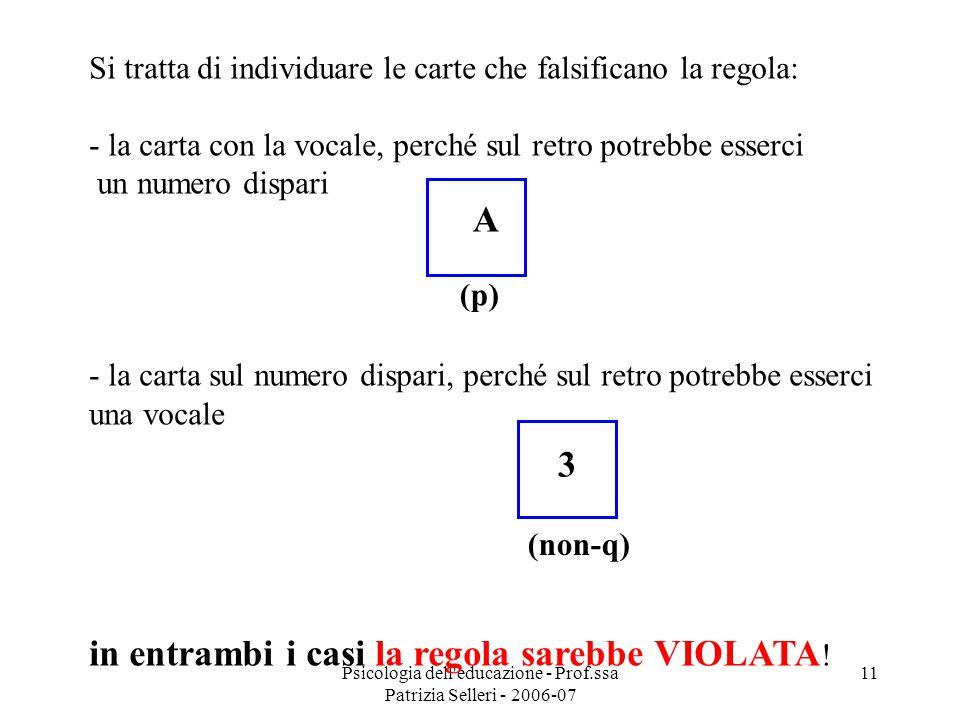 Psicologia dell'educazione - Prof.ssa Patrizia Selleri - 2006-07 11 Si tratta di individuare le carte che falsificano la regola: - la carta con la voc
