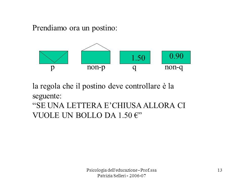 Psicologia dell'educazione - Prof.ssa Patrizia Selleri - 2006-07 13 Prendiamo ora un postino: p non-p q non-q la regola che il postino deve controllar