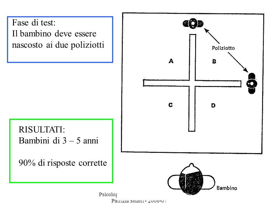 Psicologia dell'educazione - Prof.ssa Patrizia Selleri - 2006-07 7 Fase di test: Il bambino deve essere nascosto ai due poliziotti RISULTATI: Bambini