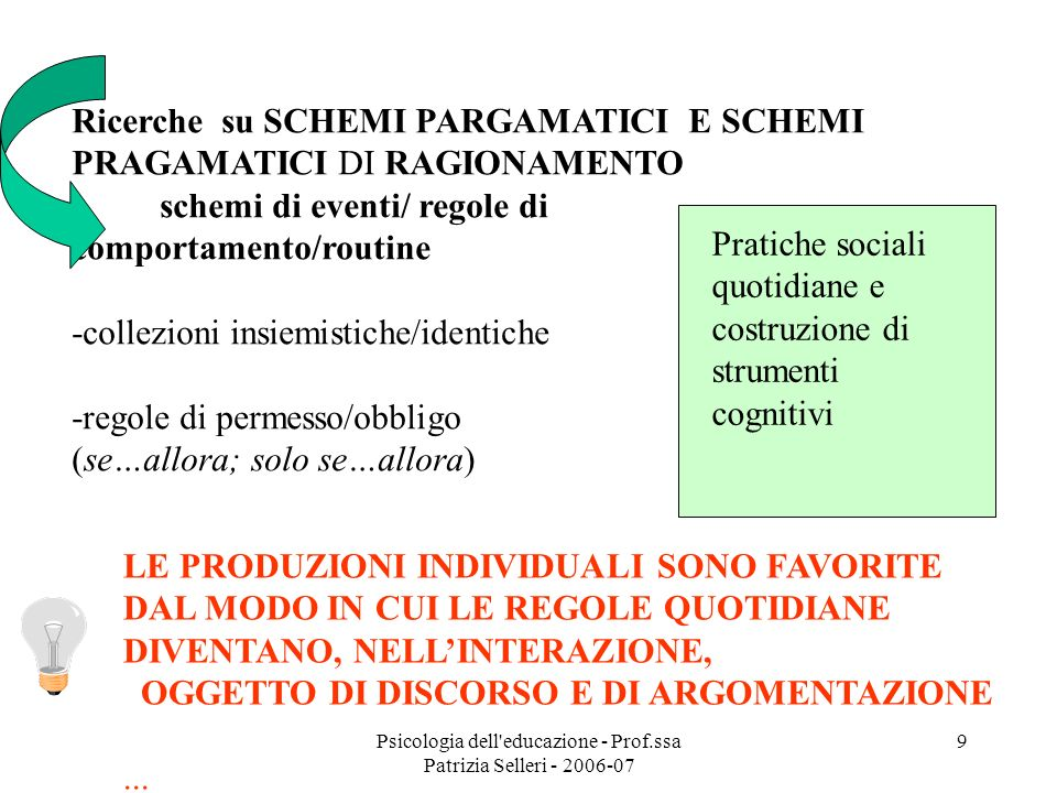 Psicologia dell educazione - Prof.ssa Patrizia Selleri - 2006-07 10 Il compito delle 4 carte A D 4 3 p non-p q non-q Si tratta di carte tolte da un mazzo dove ogni carte ha su un lato una lettera e sullaltro un numero.