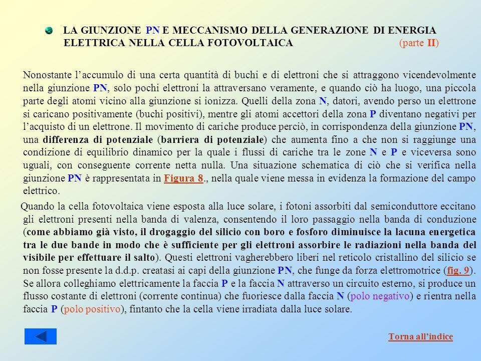LA GIUNZIONE PN E MECCANISMO DELLA GENERAZIONE DI ENERGIA ELETTRICA NELLA CELLA FOTOVOLTAICA (parte II) Nonostante laccumulo di una certa quantità di