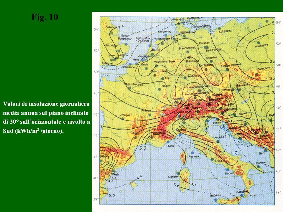 Valori di insolazione giornaliera media annua sul piano inclinato di 30° sullorizzontale e rivolto a Sud (kWh/m 2 /giorno). Fig. 10