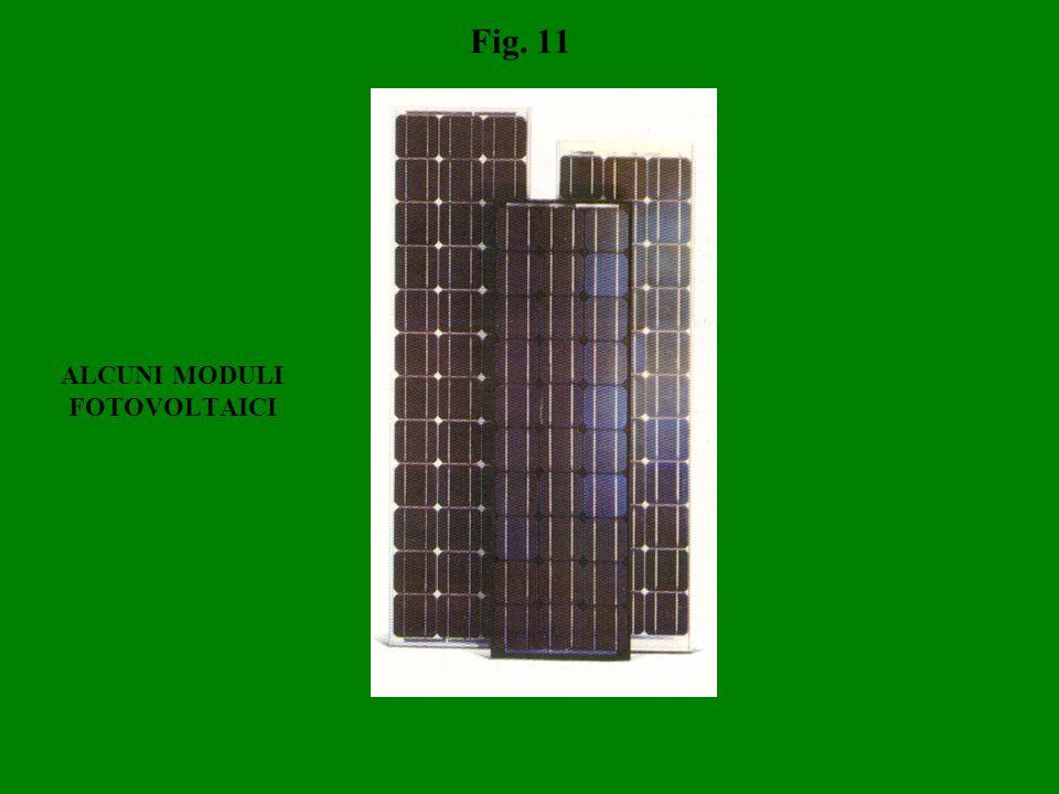 Fig. 11 ALCUNI MODULI FOTOVOLTAICI