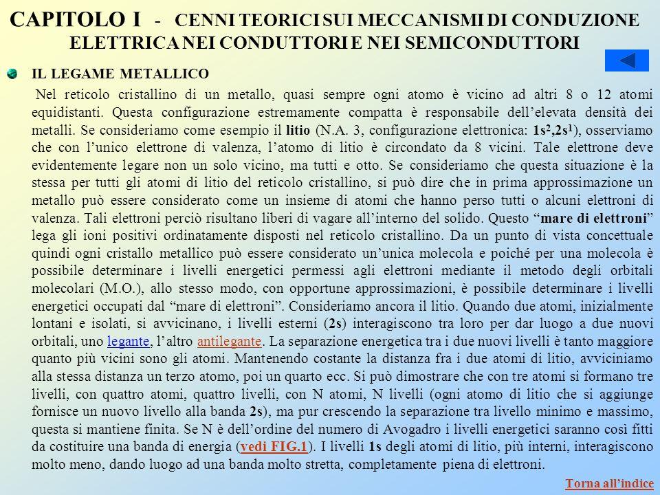 CAPITOLO I - CENNI TEORICI SUI MECCANISMI DI CONDUZIONE ELETTRICA NEI CONDUTTORI E NEI SEMICONDUTTORI IL LEGAME METALLICO Nel reticolo cristallino di