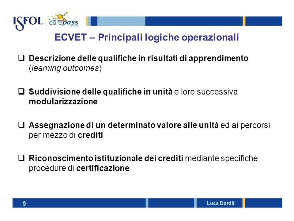 ECVET – Principali logiche operazionali Descrizione delle qualifiche in risultati di apprendimento (learning outcomes) Suddivisione delle qualifiche i