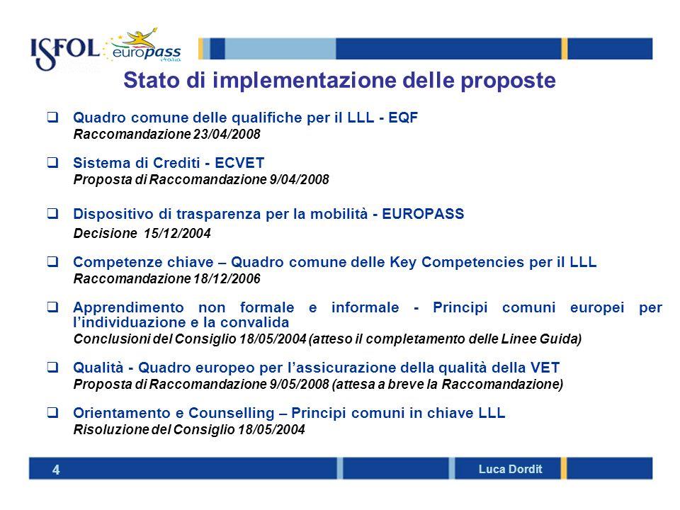 Stato di implementazione delle proposte Quadro comune delle qualifiche per il LLL - EQF Raccomandazione 23/04/2008 Sistema di Crediti - ECVET Proposta