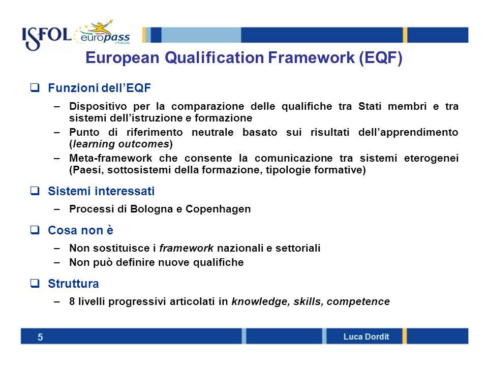 European Qualification Framework (EQF) Funzioni dellEQF –Dispositivo per la comparazione delle qualifiche tra Stati membri e tra sistemi dellistruzion