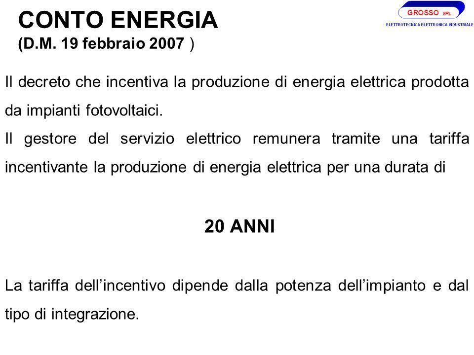 CONTO ENERGIA (D.M.