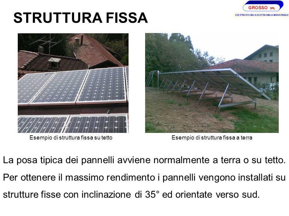 STRUTTURA FISSA La posa tipica dei pannelli avviene normalmente a terra o su tetto.