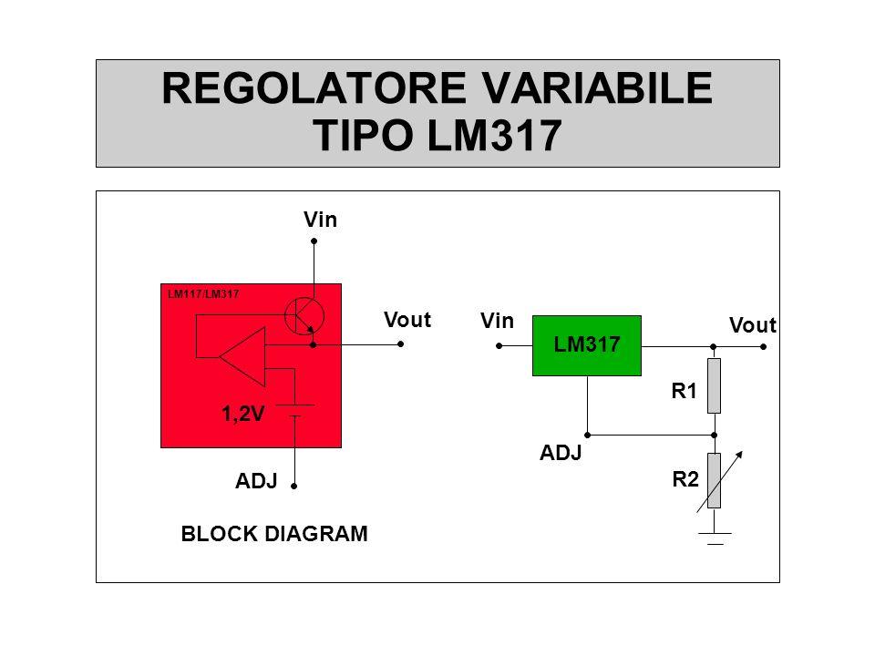 REGOLATORE VARIABILE TIPO LM317 Vin Vout ADJ 1,2V LM117/LM317 BLOCK DIAGRAM LM317 R1 R2 Vin Vout ADJ