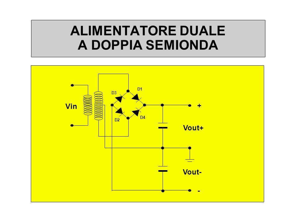 ALIMENTATORE DUALE A DOPPIA SEMIONDA Vout+ Vout- Vin D1 D2 D3 D4 + -