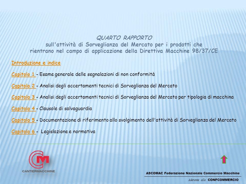 ASCOMAC Federazione Nazionale Commercio Macchine Aderente alla CONFCOMMERCIO QUARTO RAPPORTO sull'attività di Sorveglianza del Mercato per i prodotti