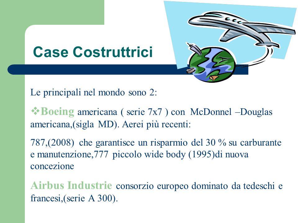 Le Novità Per il futuro + o meno prossimo si prospetta: Doccia(spruzzi nebulizzati + getto dari Aerei che riducono emissioni inquinanti e negativi effetti climatici con utilizzo di biocarburanti (grassi animali, estratti di alghe/piante) Aerei con carlinga trasparente supersonici(Airbus: 30 km di altezza e 4 volte la velocità del suono)