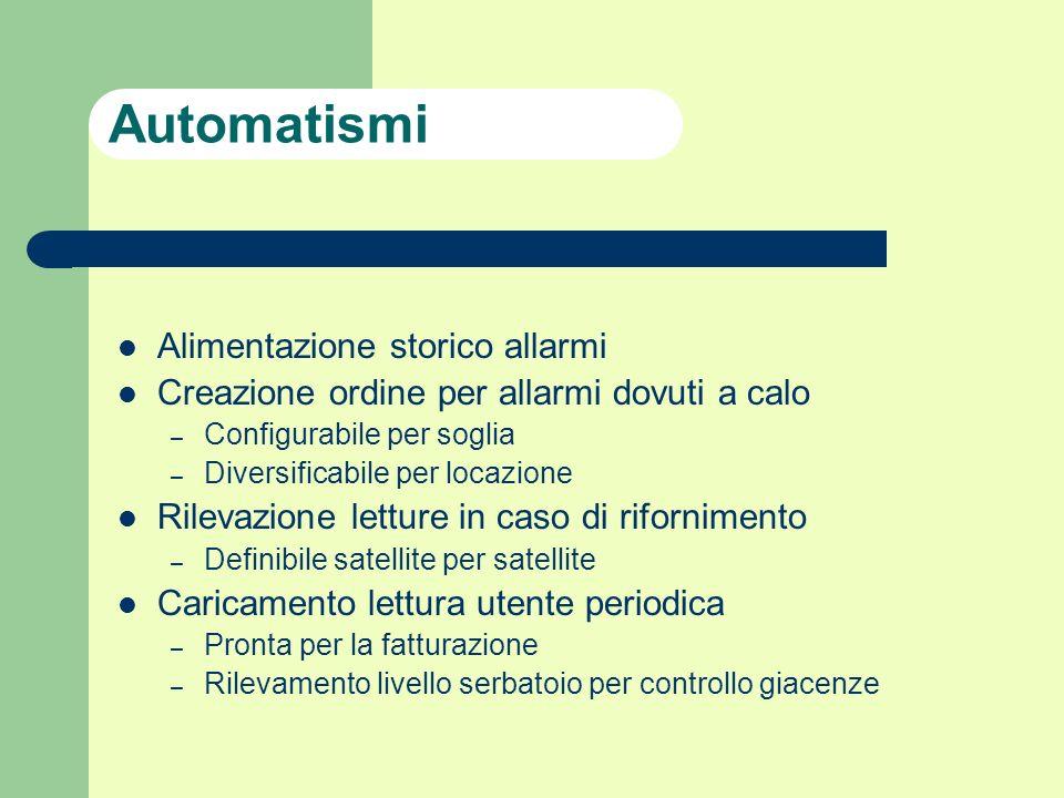 Automatismi Alimentazione storico allarmi Creazione ordine per allarmi dovuti a calo – Configurabile per soglia – Diversificabile per locazione Rileva