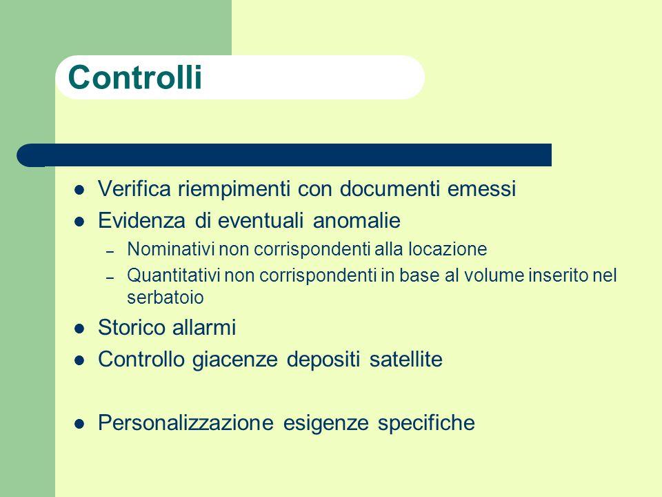 Controlli Verifica riempimenti con documenti emessi Evidenza di eventuali anomalie – Nominativi non corrispondenti alla locazione – Quantitativi non c