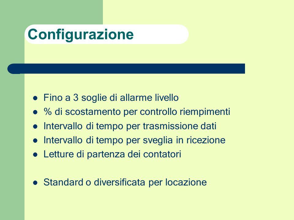 Configurazione Fino a 3 soglie di allarme livello % di scostamento per controllo riempimenti Intervallo di tempo per trasmissione dati Intervallo di t