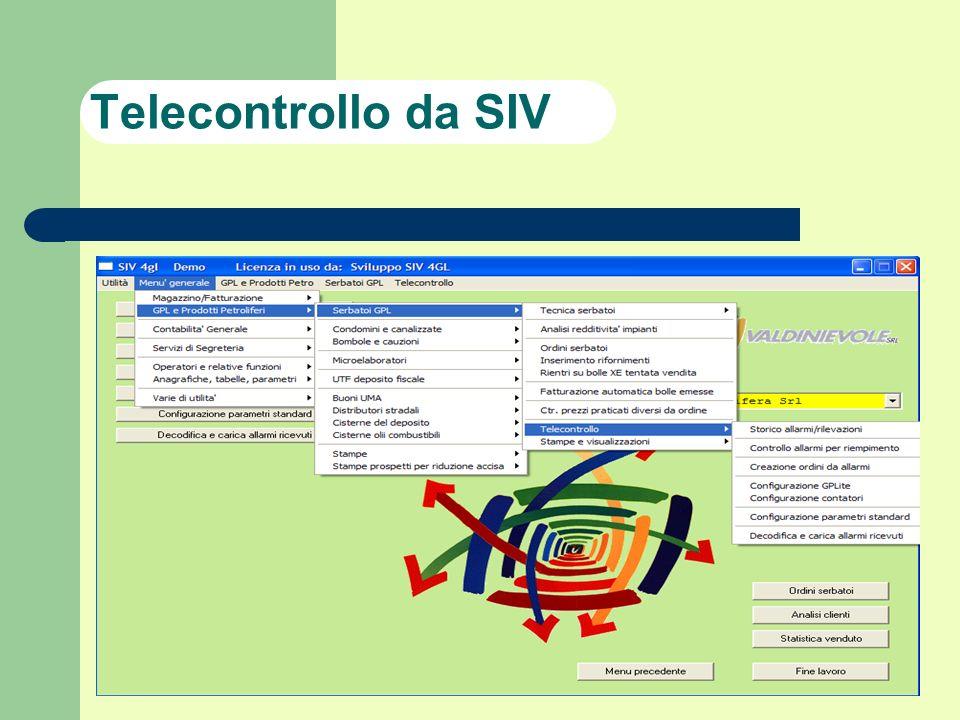 Telecontrollo da SIV