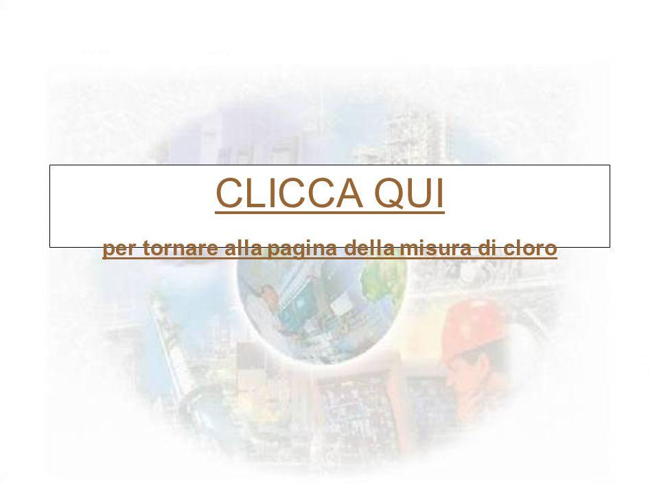 CLICCA QUI per tornare alla pagina della misura di cloro