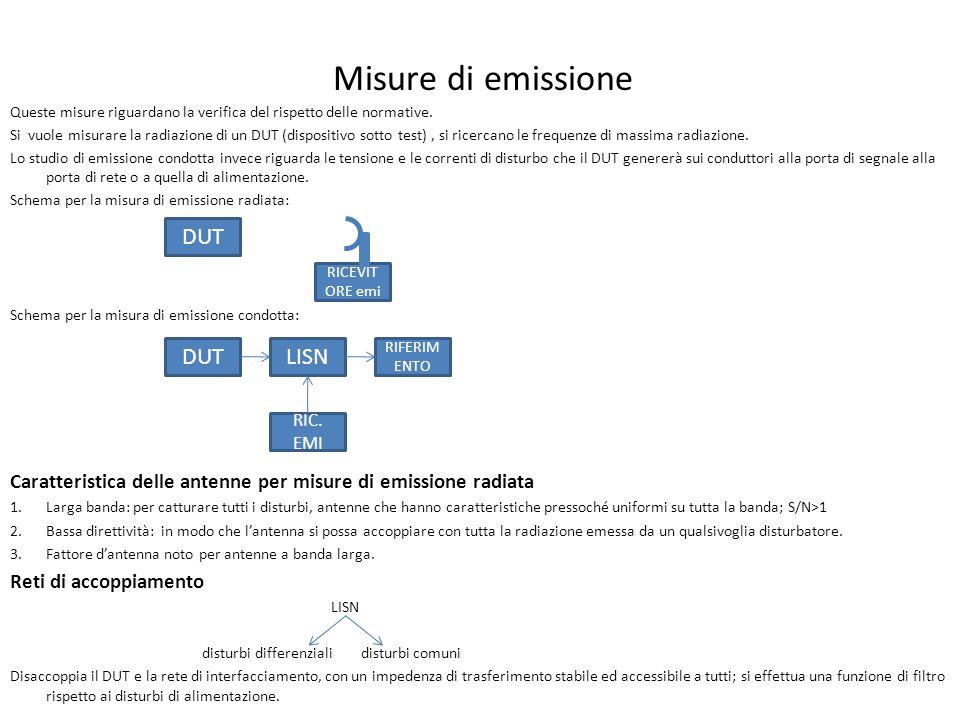 Misure di emissione Queste misure riguardano la verifica del rispetto delle normative.