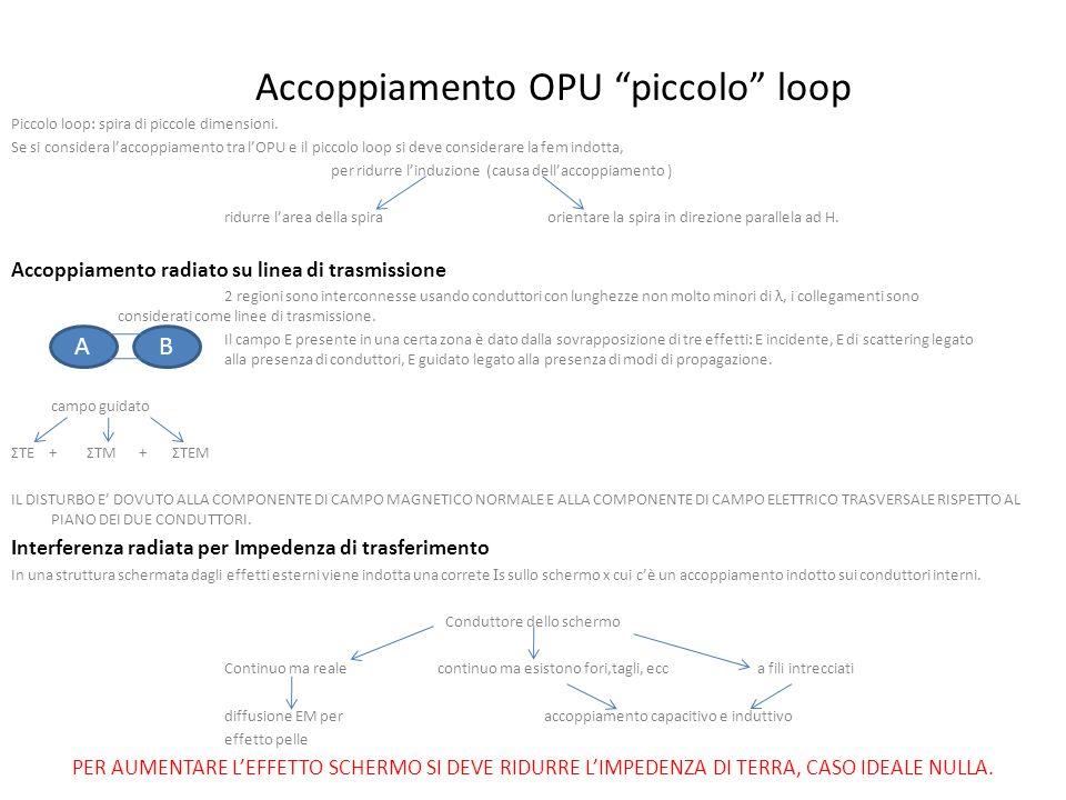 Accoppiamento OPU piccolo loop Piccolo loop: spira di piccole dimensioni.