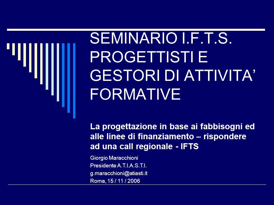 Quadro normativo nazionale e regionale Documento La Formazione Tecnico Professionale Superiore Integrata (F.