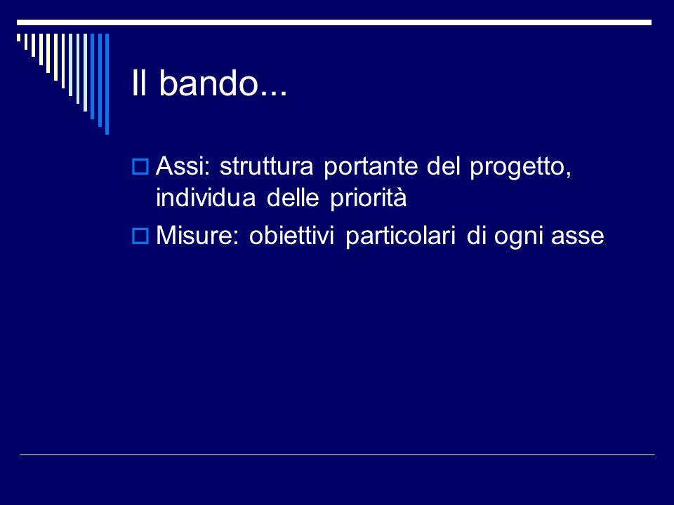 Il bando... Assi: struttura portante del progetto, individua delle priorità Misure: obiettivi particolari di ogni asse