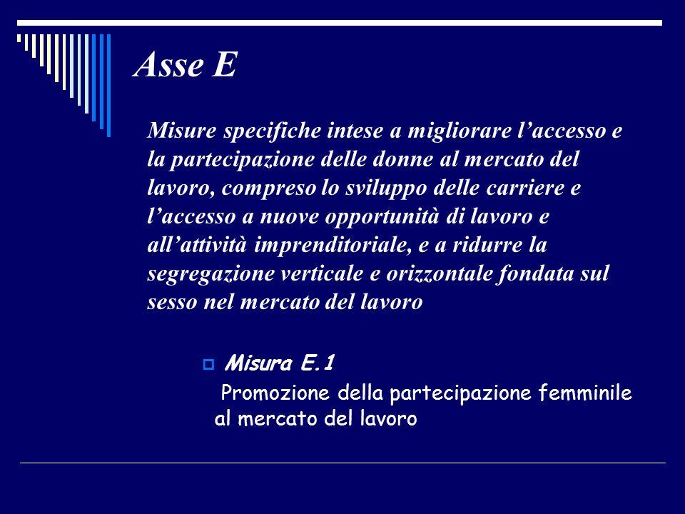 Asse E Misure specifiche intese a migliorare laccesso e la partecipazione delle donne al mercato del lavoro, compreso lo sviluppo delle carriere e lac