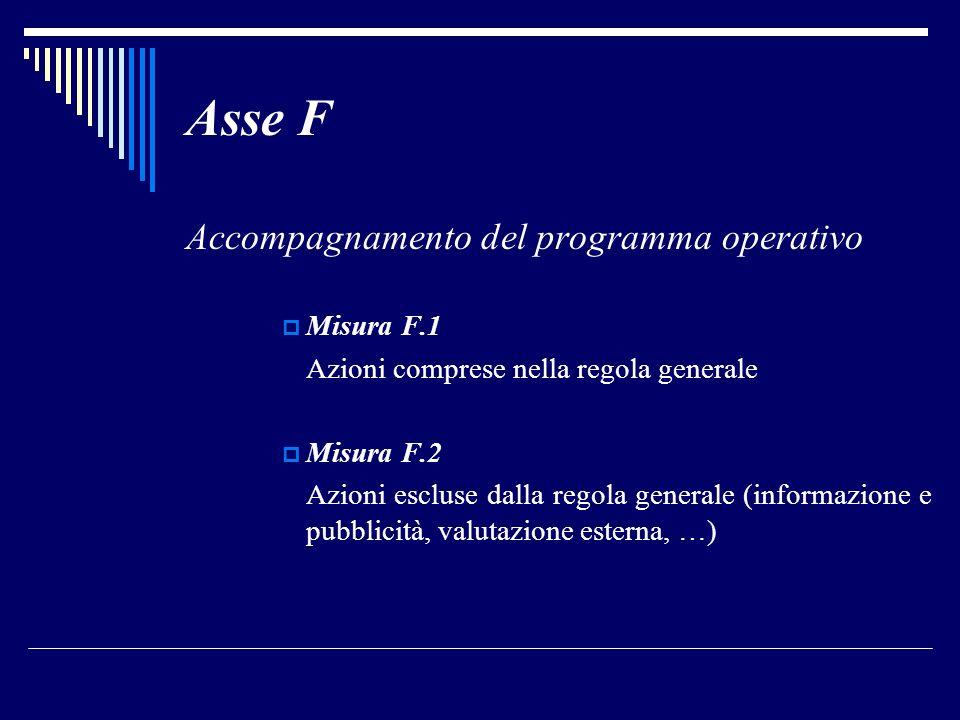 Asse F Accompagnamento del programma operativo Misura F.1 Azioni comprese nella regola generale Misura F.2 Azioni escluse dalla regola generale (informazione e pubblicità, valutazione esterna, …)