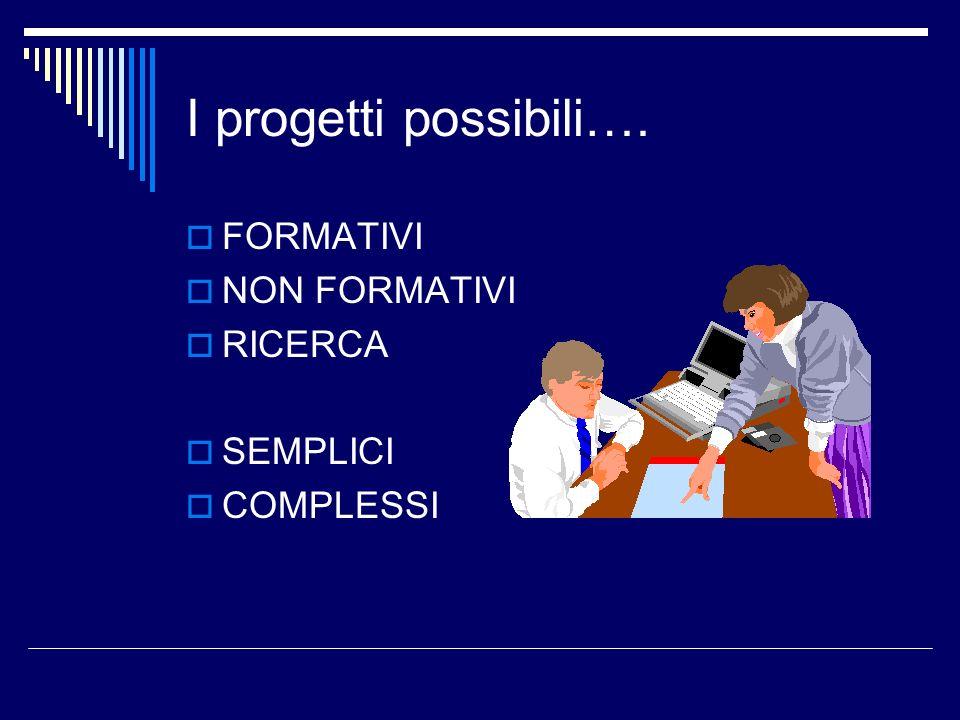 I progetti possibili…. FORMATIVI NON FORMATIVI RICERCA SEMPLICI COMPLESSI