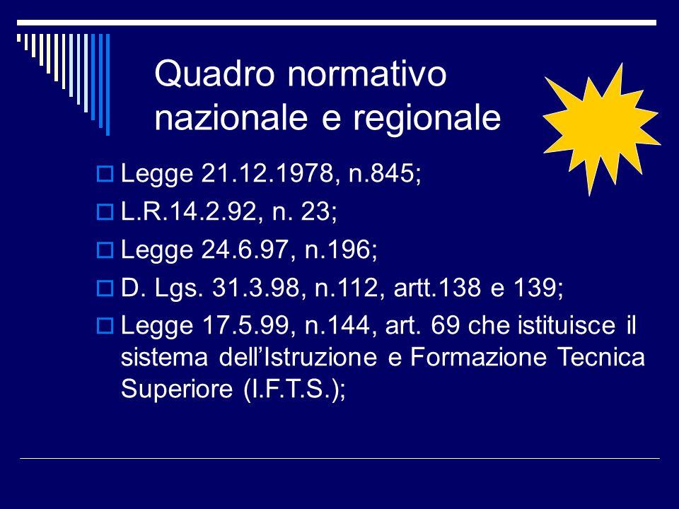 Quadro normativo nazionale e regionale Legge 21.12.1978, n.845; L.R.14.2.92, n. 23; Legge 24.6.97, n.196; D. Lgs. 31.3.98, n.112, artt.138 e 139; Legg